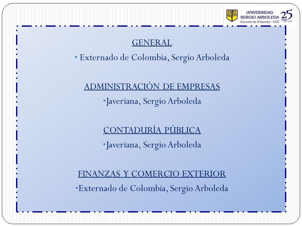 Externado de Colombia, Sergio Arboleda ADMINISTRACIÓN DE EMPRESAS