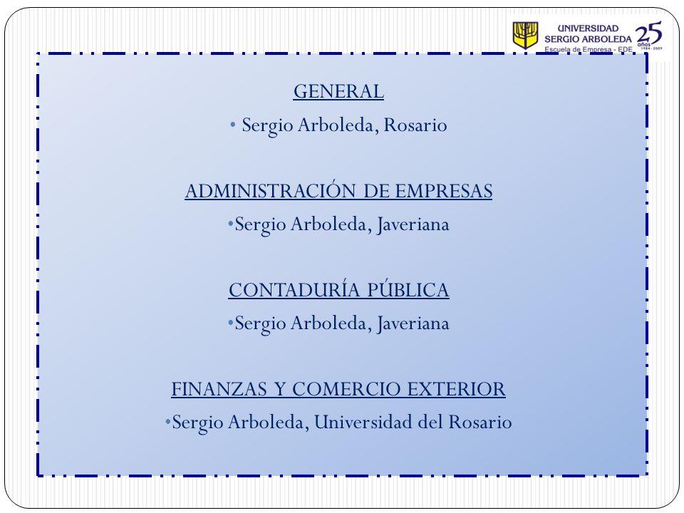 Sergio Arboleda, Rosario ADMINISTRACIÓN DE EMPRESAS