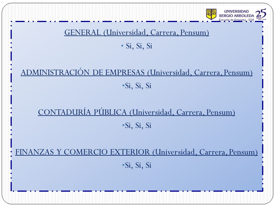 GENERAL (Universidad, Carrera, Pensum) Si, Si, Si