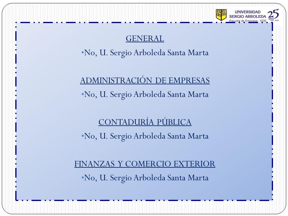 No, U. Sergio Arboleda Santa Marta ADMINISTRACIÓN DE EMPRESAS