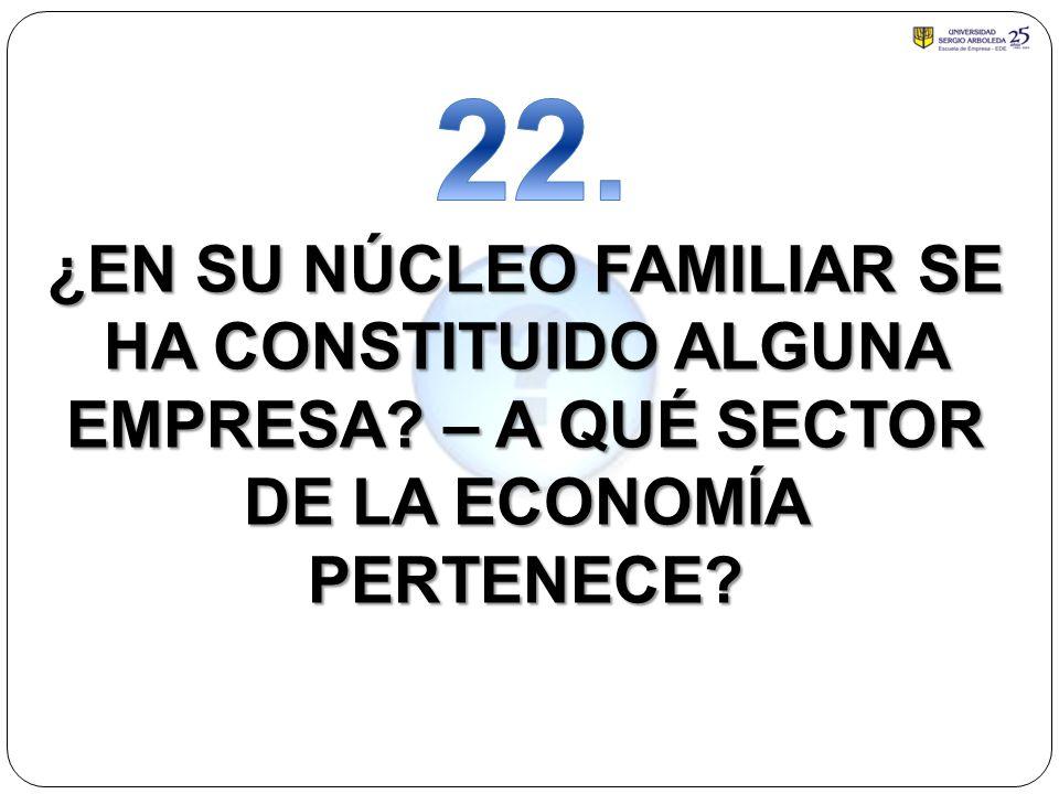 22. ¿EN SU NÚCLEO FAMILIAR SE HA CONSTITUIDO ALGUNA EMPRESA.