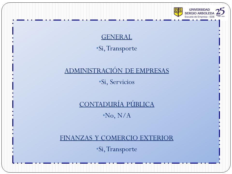 ADMINISTRACIÓN DE EMPRESAS Si, Servicios CONTADURÍA PÚBLICA No, N/A
