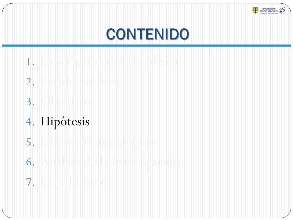 CONTENIDO Descripción del Problema Estado del Arte Objetivos Hipótesis