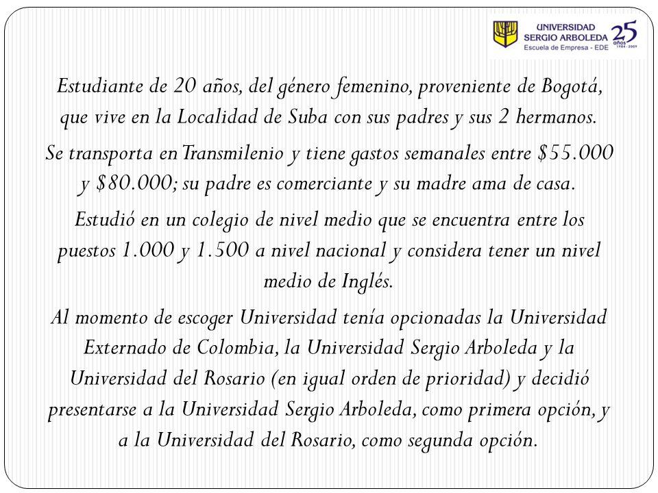 Estudiante de 20 años, del género femenino, proveniente de Bogotá, que vive en la Localidad de Suba con sus padres y sus 2 hermanos.