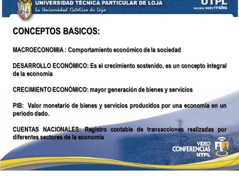 CONCEPTOS BASICOS: MACROECONOMIA : Comportamiento económico de la sociedad.