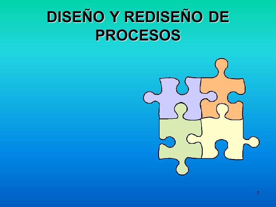 DISEÑO Y REDISEÑO DE PROCESOS