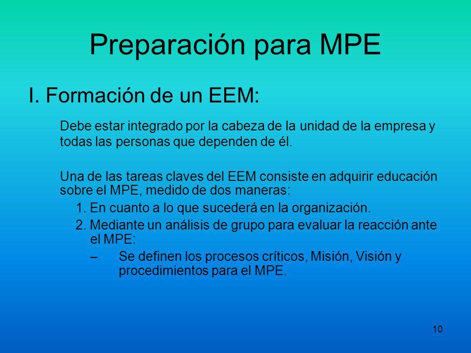 Preparación para MPE I. Formación de un EEM: