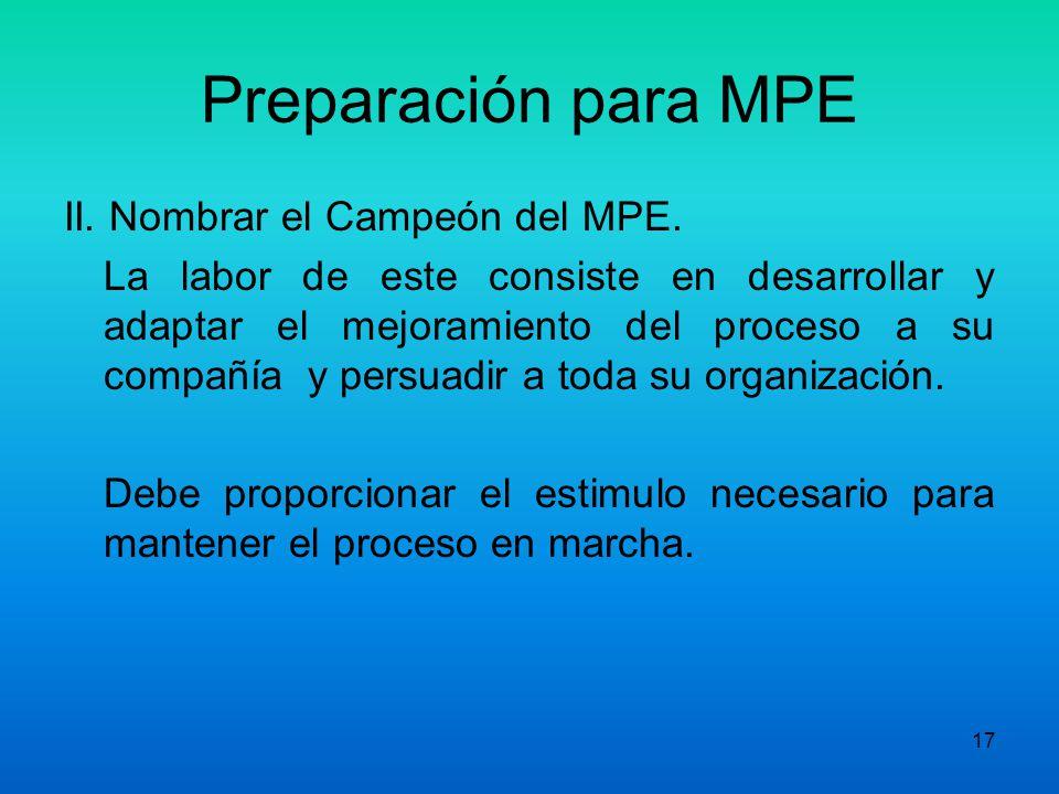 Preparación para MPE II. Nombrar el Campeón del MPE.