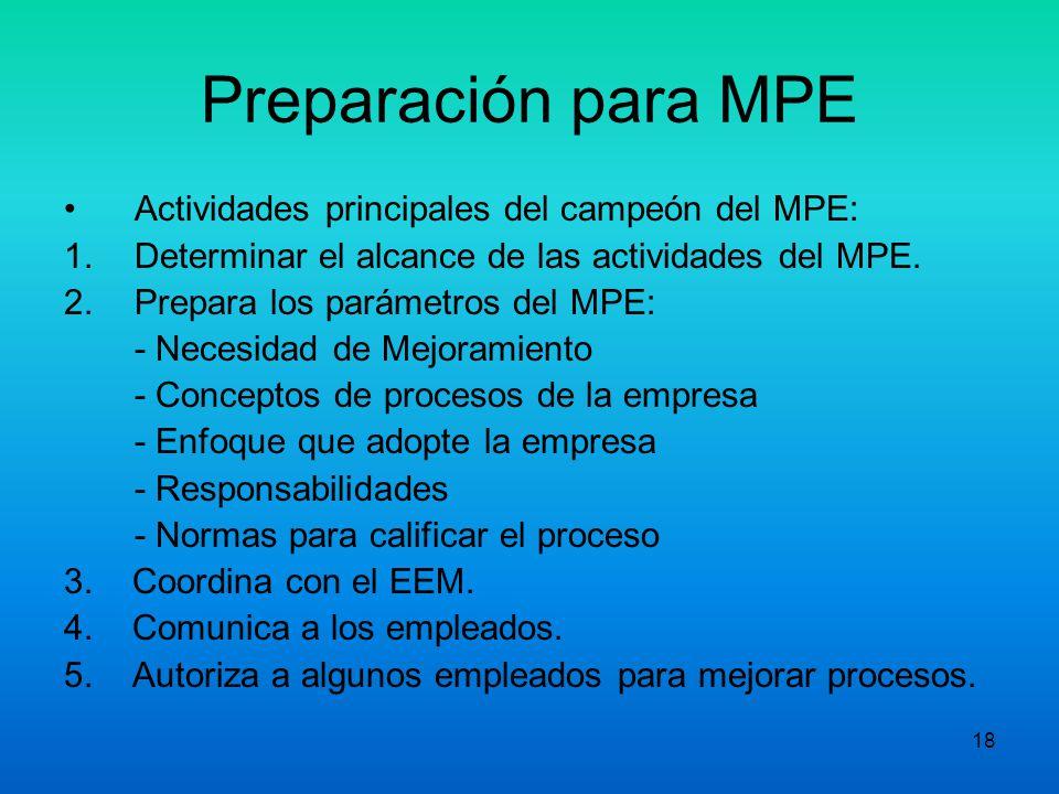 Preparación para MPE Actividades principales del campeón del MPE: