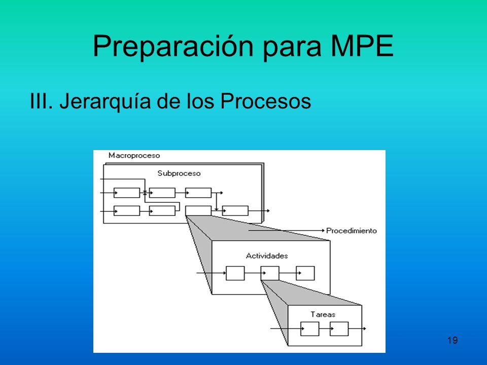 Preparación para MPE III. Jerarquía de los Procesos