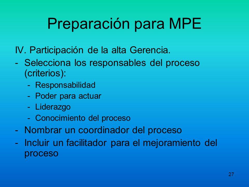 Preparación para MPE IV. Participación de la alta Gerencia.