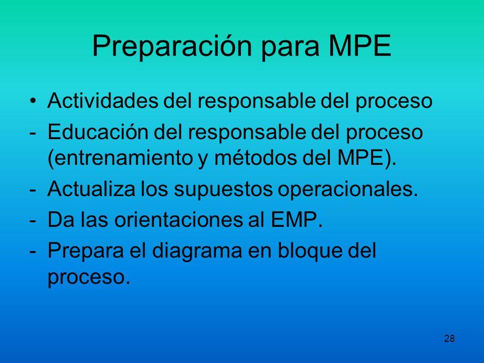 Preparación para MPE Actividades del responsable del proceso