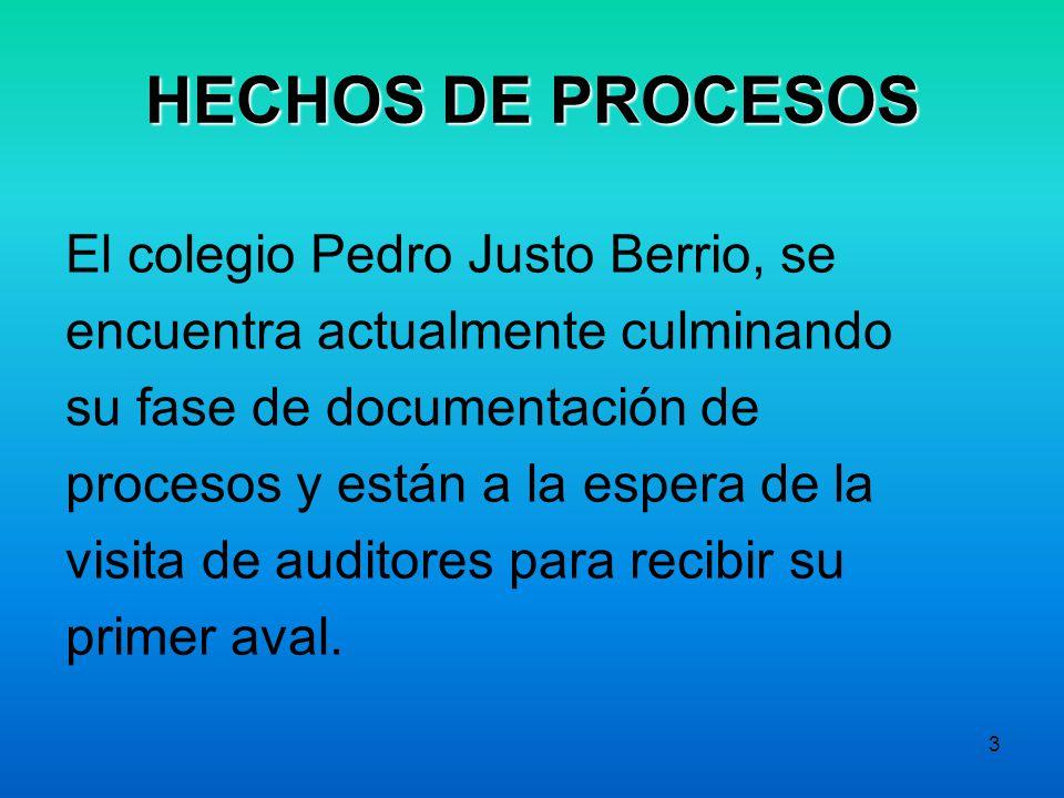 HECHOS DE PROCESOS El colegio Pedro Justo Berrio, se