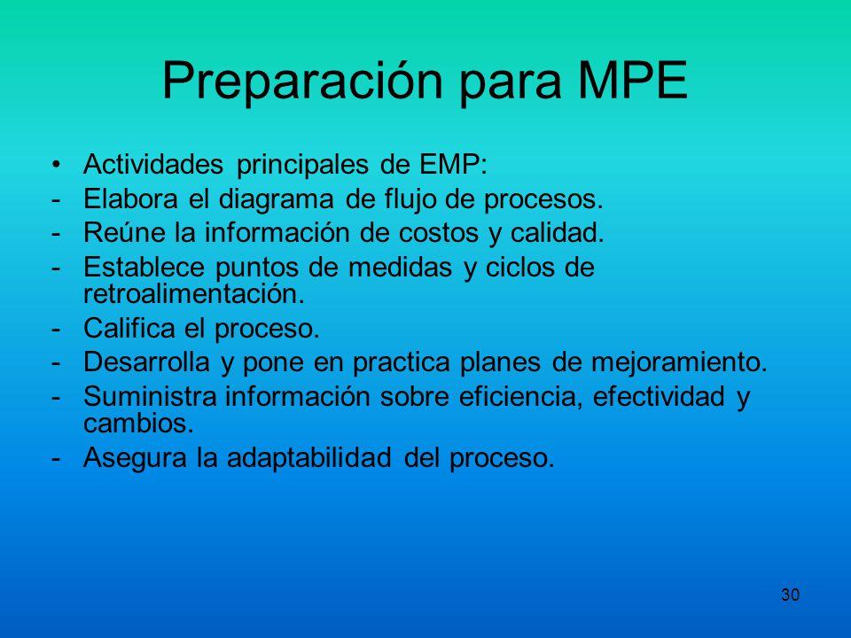 Preparación para MPE Actividades principales de EMP: