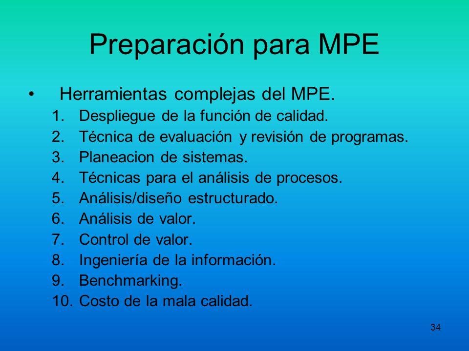 Preparación para MPE Herramientas complejas del MPE.