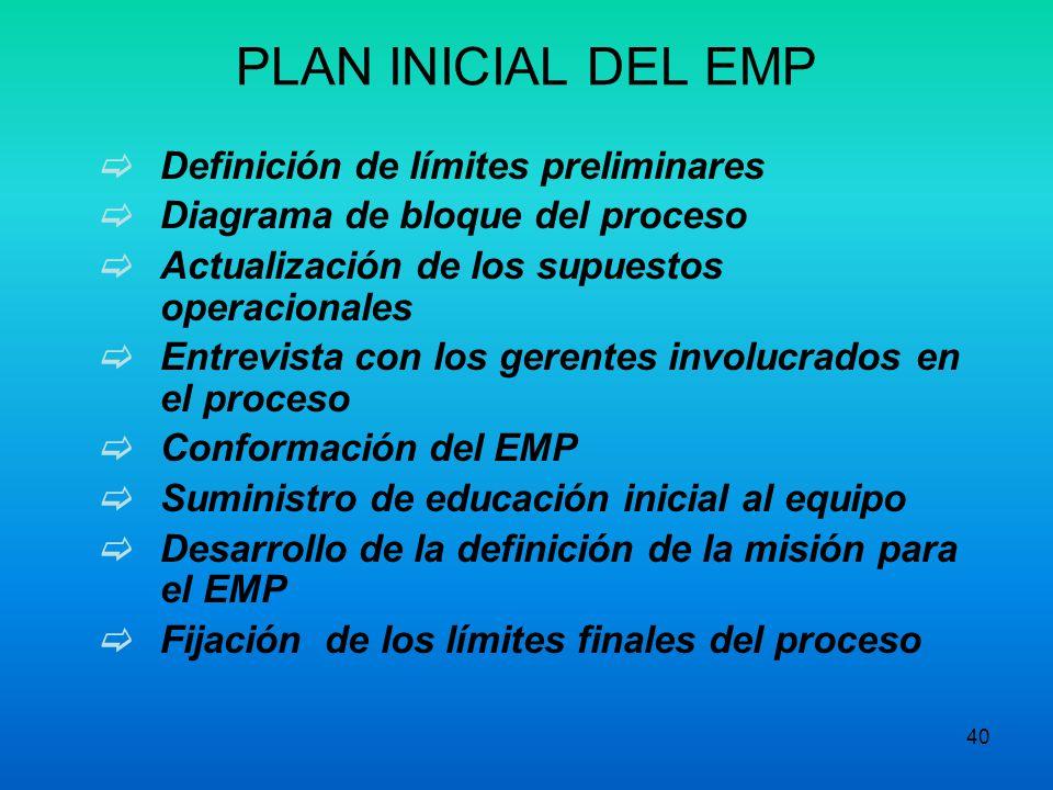 PLAN INICIAL DEL EMP Definición de límites preliminares