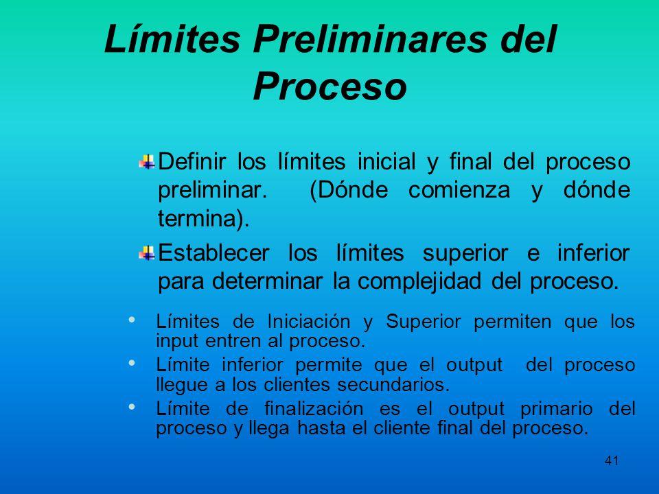 Límites Preliminares del Proceso
