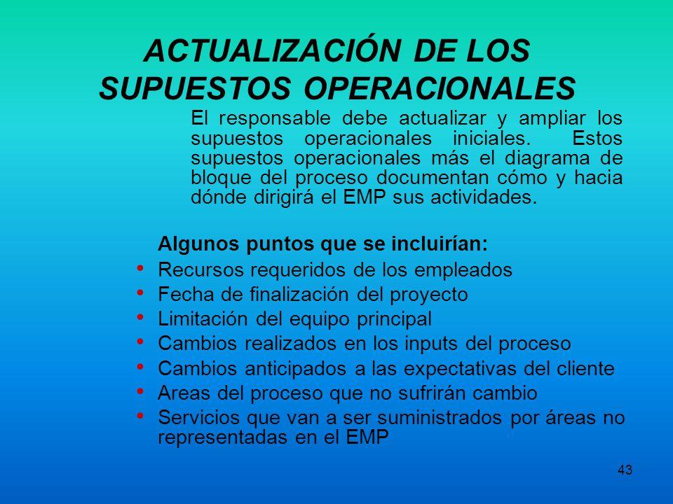 ACTUALIZACIÓN DE LOS SUPUESTOS OPERACIONALES