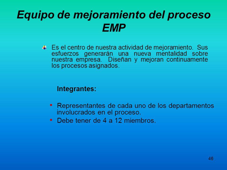 Equipo de mejoramiento del proceso EMP