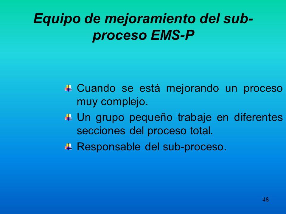 Equipo de mejoramiento del sub-proceso EMS-P