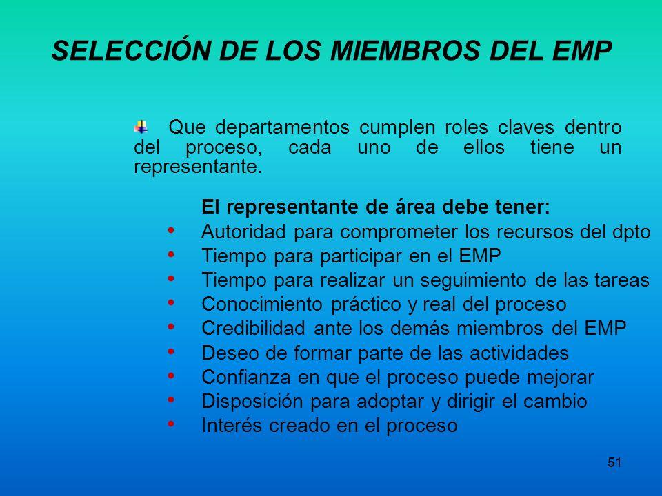 SELECCIÓN DE LOS MIEMBROS DEL EMP