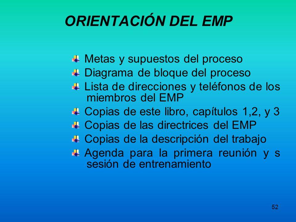 ORIENTACIÓN DEL EMP Metas y supuestos del proceso