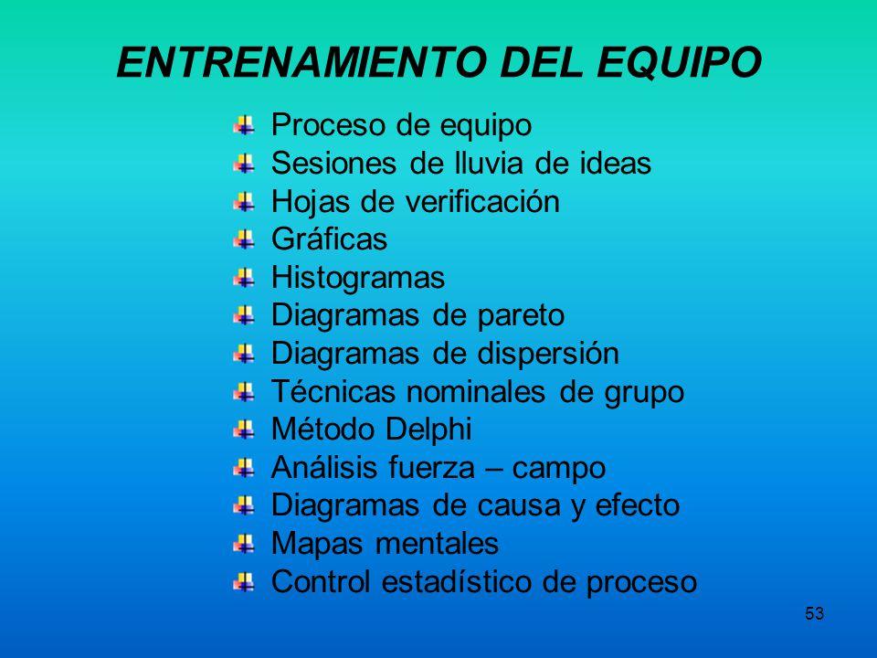ENTRENAMIENTO DEL EQUIPO