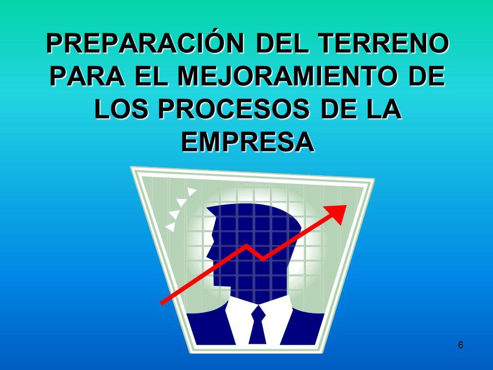 PREPARACIÓN DEL TERRENO PARA EL MEJORAMIENTO DE LOS PROCESOS DE LA EMPRESA
