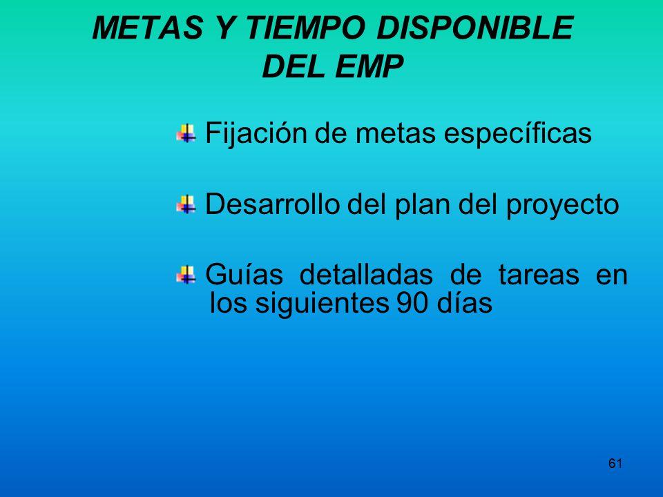 METAS Y TIEMPO DISPONIBLE DEL EMP