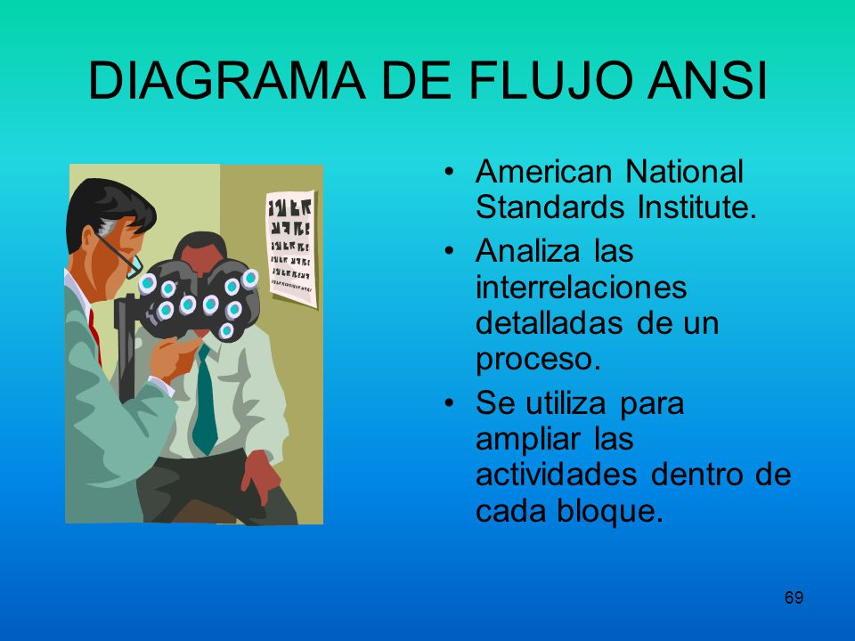 DIAGRAMA DE FLUJO ANSI American National Standards Institute.
