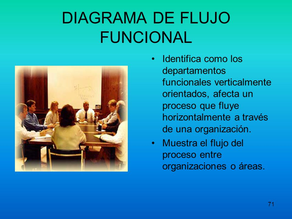 DIAGRAMA DE FLUJO FUNCIONAL