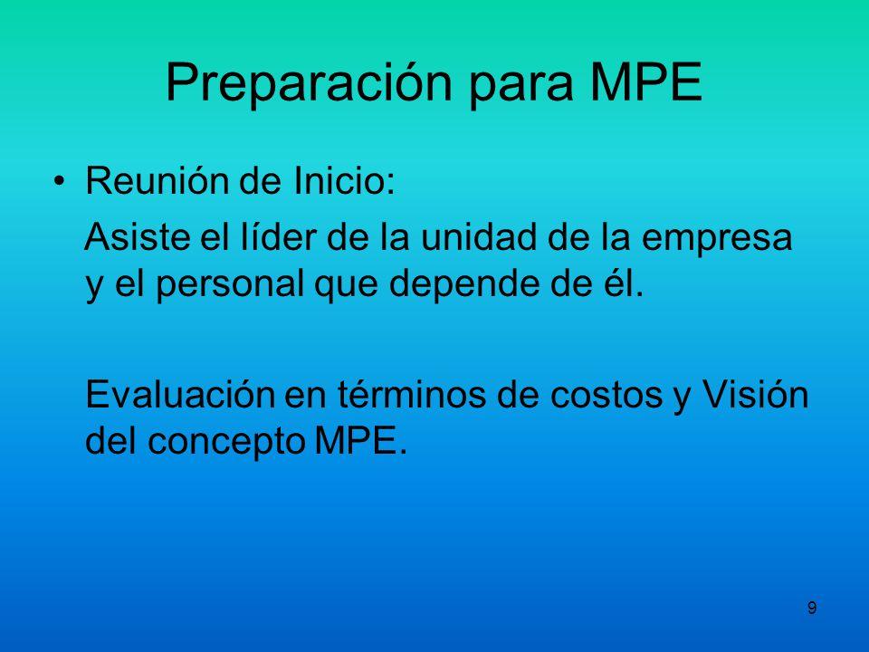 Preparación para MPE Reunión de Inicio: