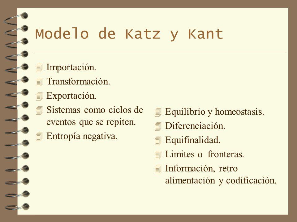 Modelo de Katz y Kant Importación. Transformación. Exportación.