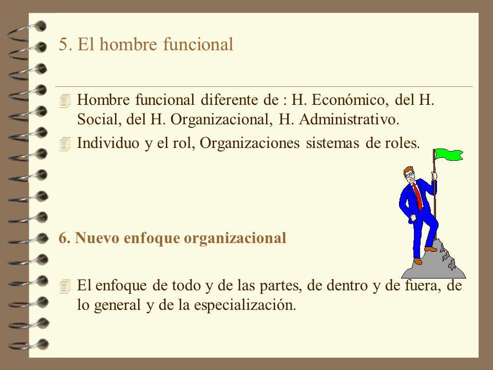 5. El hombre funcional Hombre funcional diferente de : H. Económico, del H. Social, del H. Organizacional, H. Administrativo.