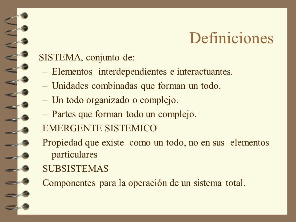 Definiciones SISTEMA, conjunto de: