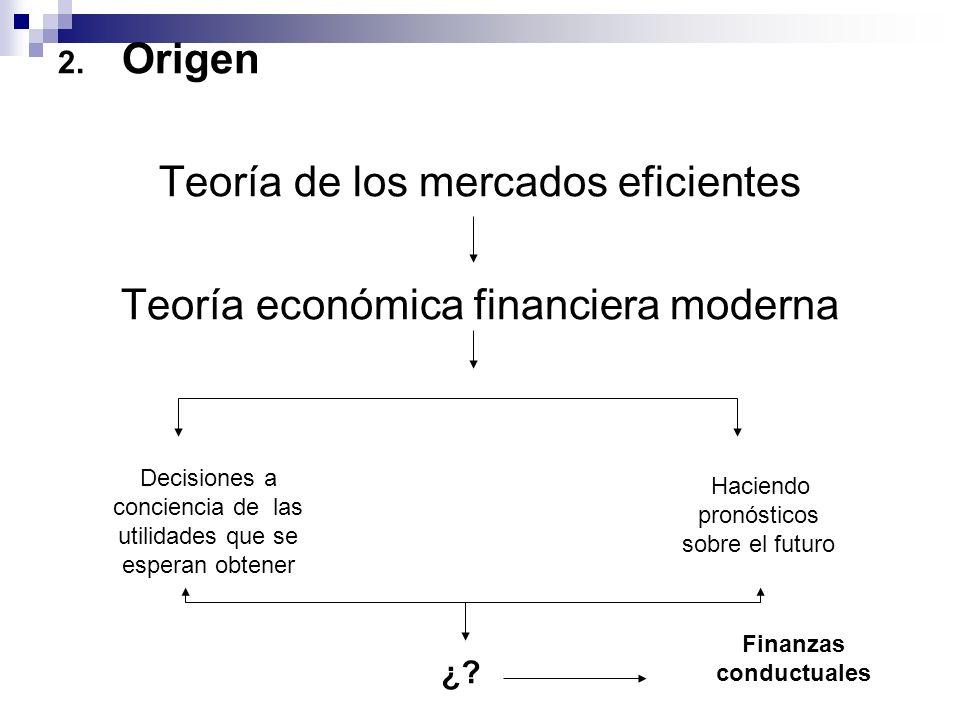 Finanzas conductuales