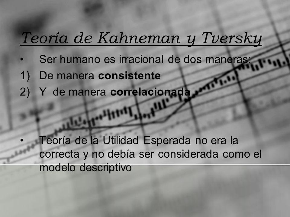 Teoría de Kahneman y Tversky