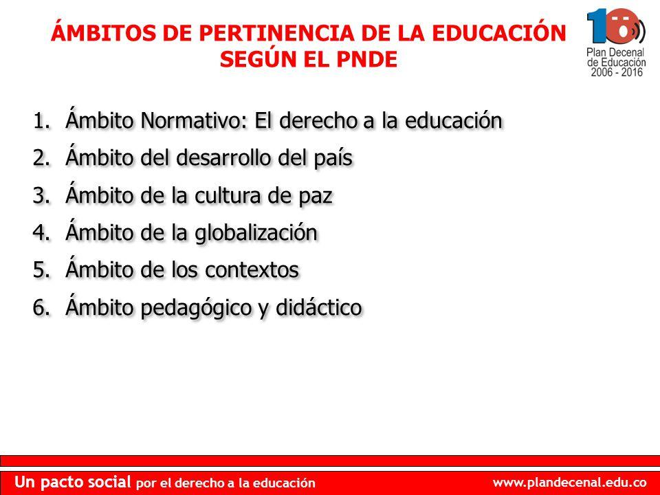 ÁMBITOS DE PERTINENCIA DE LA EDUCACIÓN SEGÚN EL PNDE
