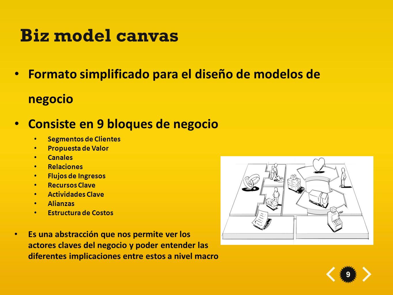 Biz model canvas Formato simplificado para el diseño de modelos de negocio. Consiste en 9 bloques de negocio.