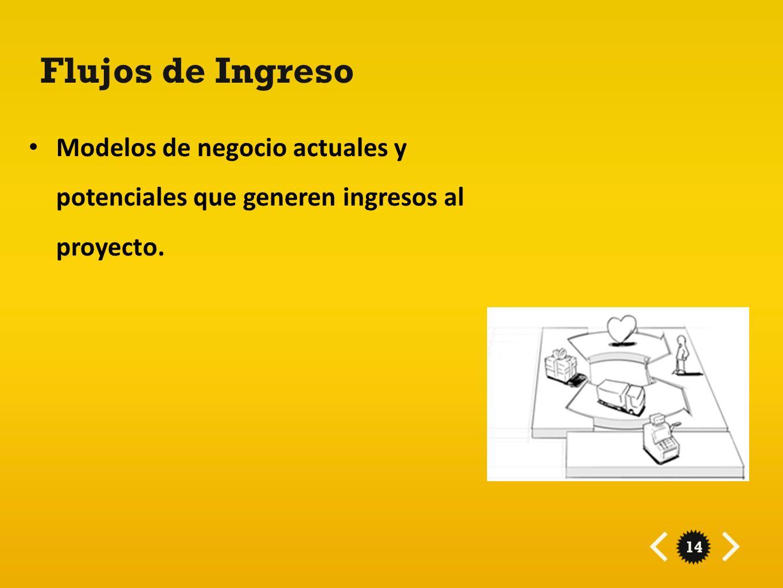 Flujos de Ingreso Modelos de negocio actuales y potenciales que generen ingresos al proyecto. 14
