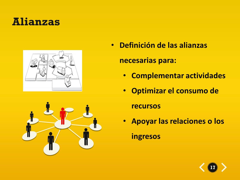 Alianzas Definición de las alianzas necesarias para: