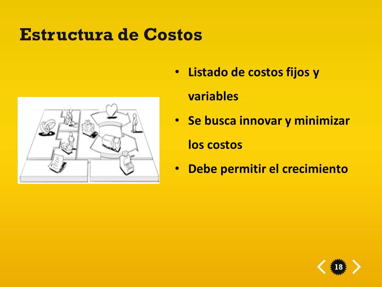 Estructura de Costos Listado de costos fijos y variables