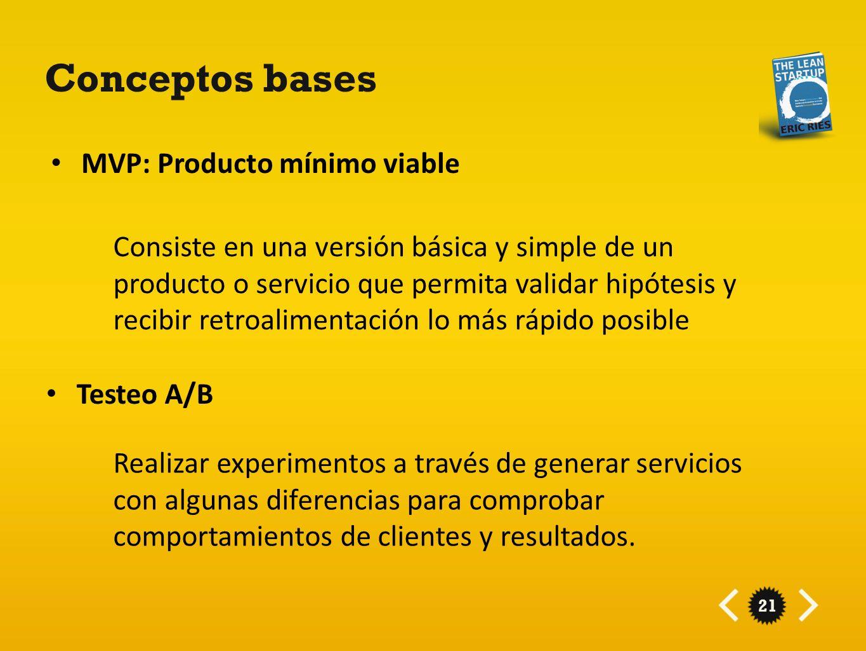 Conceptos bases MVP: Producto mínimo viable