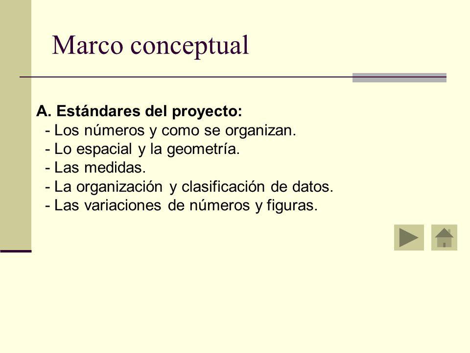 Marco conceptual A. Estándares del proyecto: