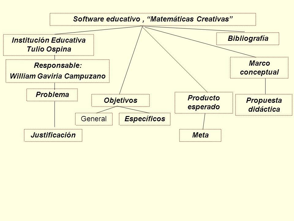 Institución Educativa Tulio Ospina William Gaviria Campuzano