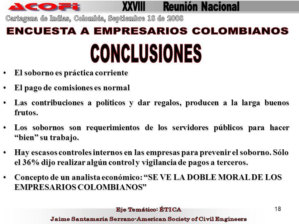 ENCUESTA A EMPRESARIOS COLOMBIANOS CONCLUSIONES
