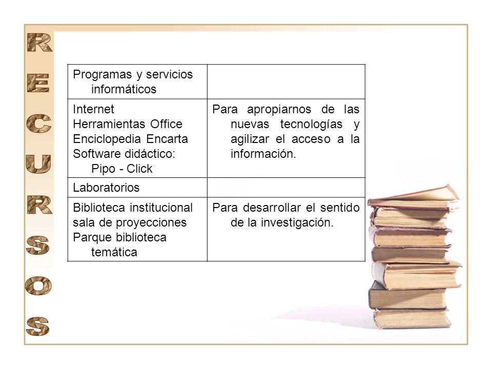 RECURSOS Programas y servicios informáticos Internet