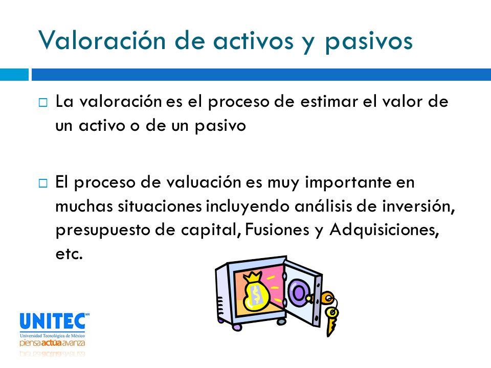 Valoración de activos y pasivos