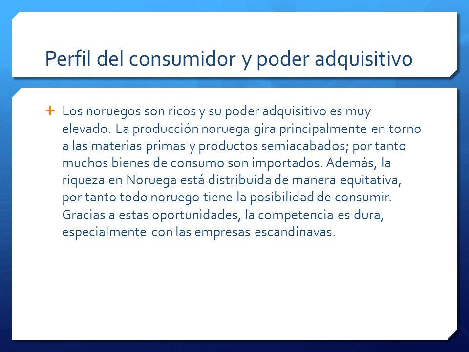 Perfil del consumidor y poder adquisitivo
