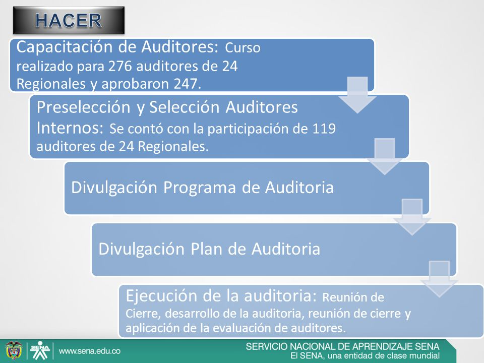 HACER Capacitación de Auditores: Curso realizado para 276 auditores de 24 Regionales y aprobaron 247.